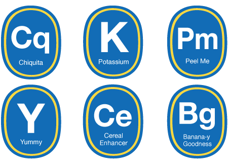 Chiquita Stickers