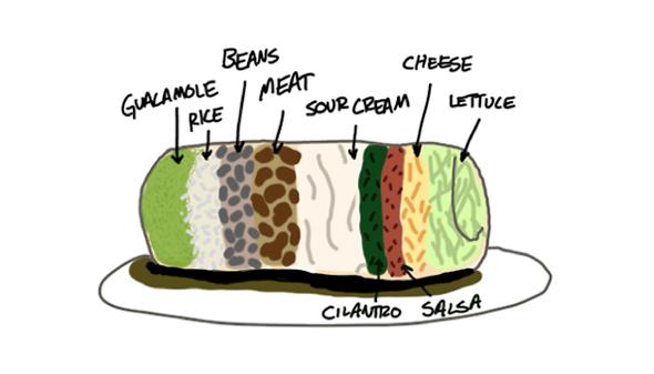 burrito-letter