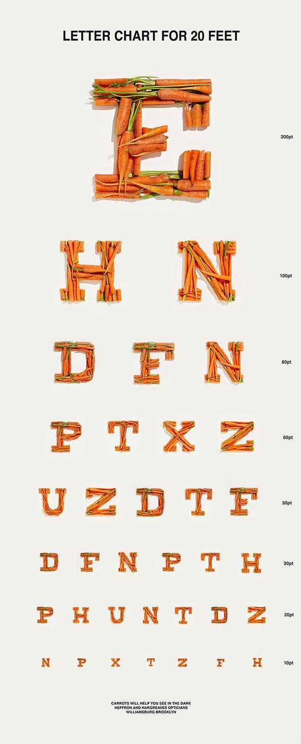 carrot-eye-chart-1