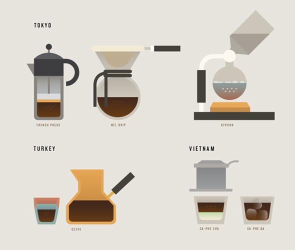 coffee-culture