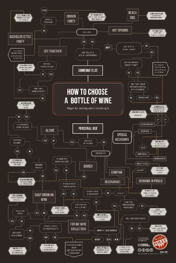 how-to-choose-wine-infographic-1