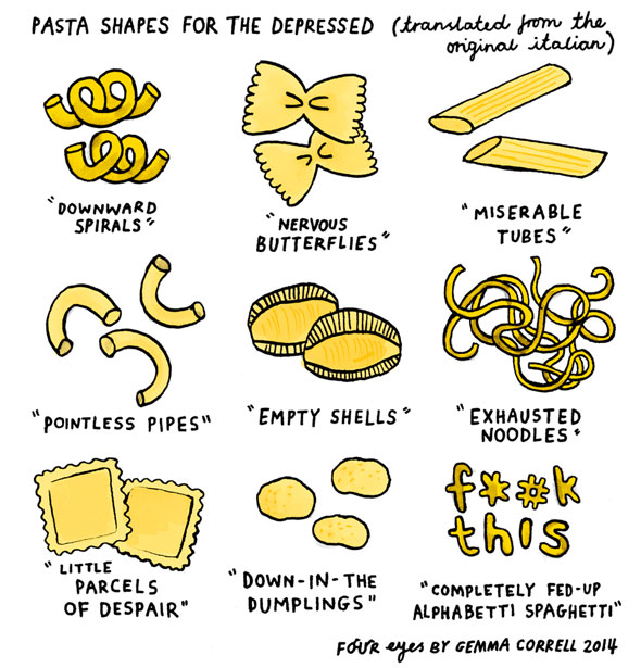 pasta-shapes-for-the-depressed