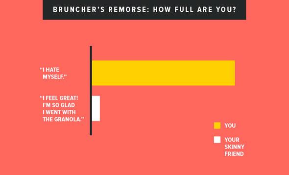 brunch-chart-3