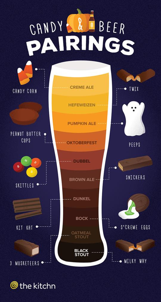 TK_CandyPairing_Halloween_Infographic_opt2_EDIT