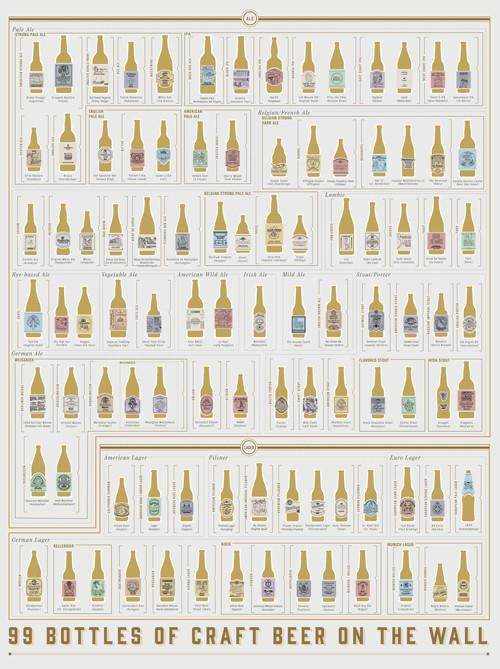99-bottles-2